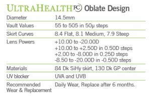 UH-FC Lens Parameters