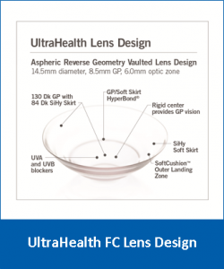 UltraHealth FC Lens Design with Caption