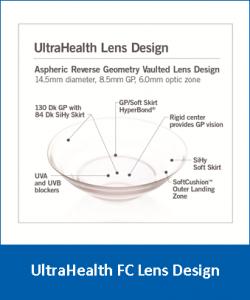 UltraHealth FC Lens Design with Caption