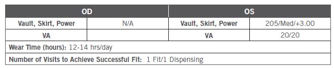 Final Parameters Table_CS1_Ryan McKinnis OD_Patient JL