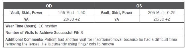 Final Parameters Table CS1_Kristi Rhodes OD_Patient DF