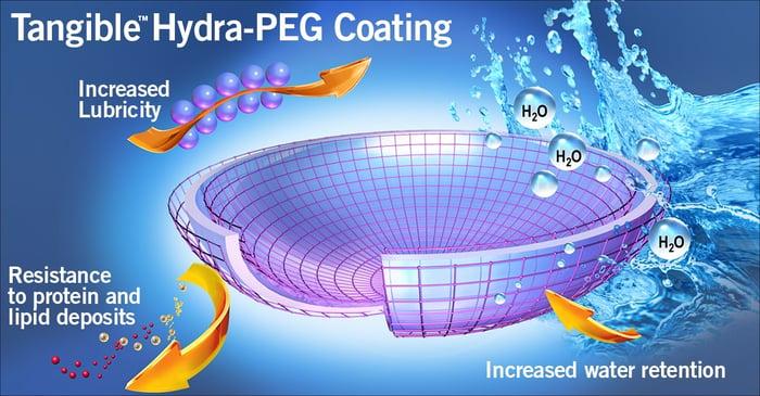 Blog-Image_Tangible Hydra-PEG.jpg